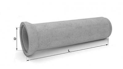 Трубы безнапорные круглые Т100.25-2